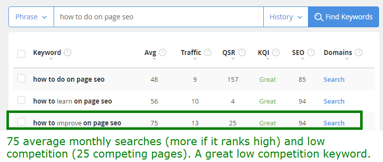 low competition keyword example