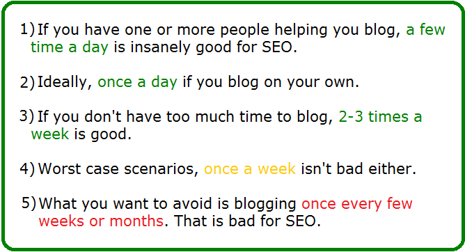 how often should you post a new blog