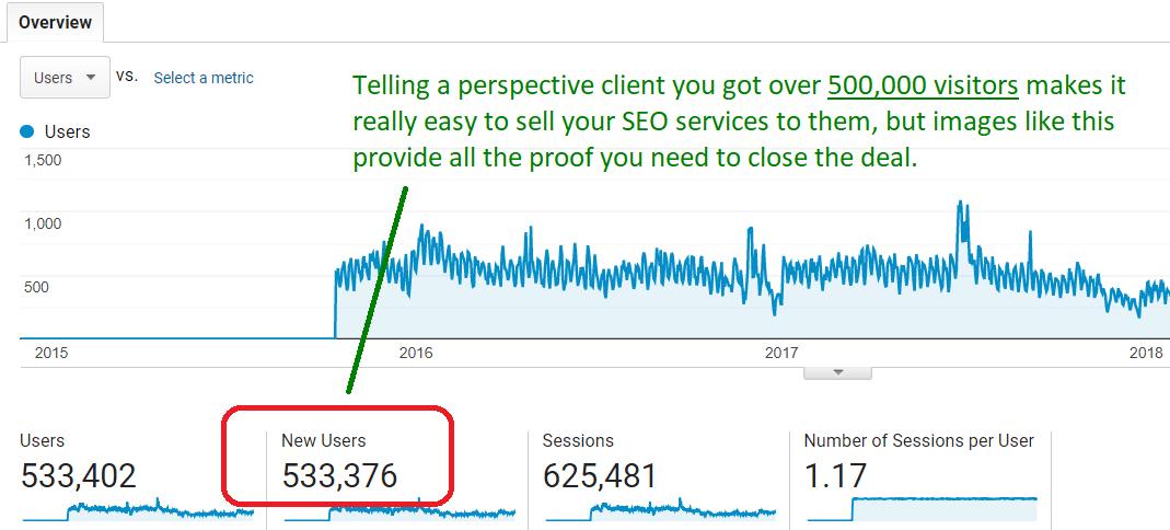 how I get seo clients