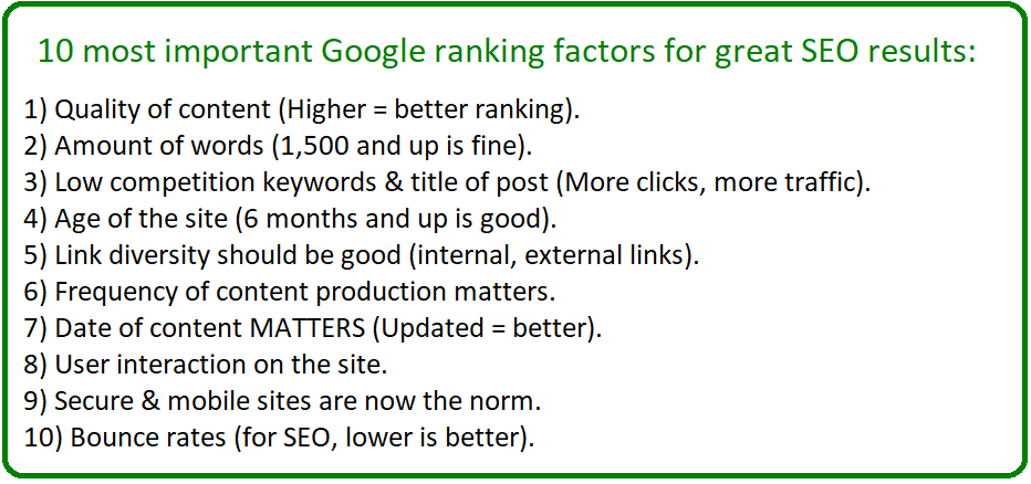 10 google ranking factors for seo checklist